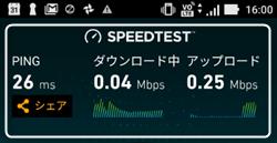 UQモバイルの無制限プランの速度