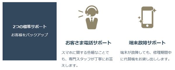 g-phoneのサポート