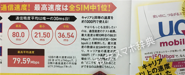 UQモバイル速度2