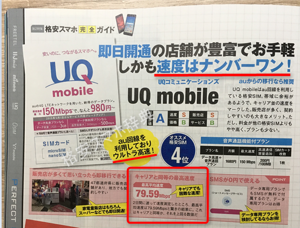 UQモバイル速度3